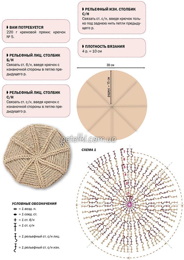 Берет почтовыми столбиками схема и описание