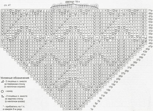 Схема шали спицами ландыши схема и описание