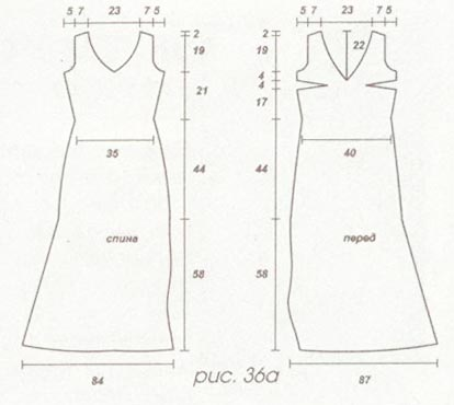 爱尔兰连衣裙(62) - 柳芯飘雪 - 柳芯飘雪的博客