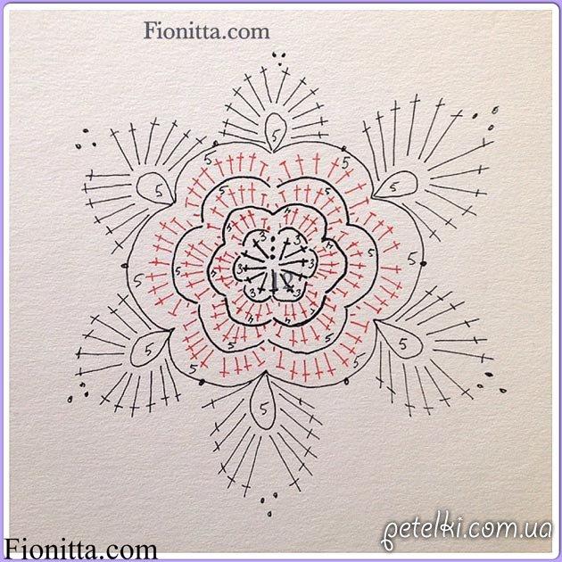 Вязания крючком цветочки схемы