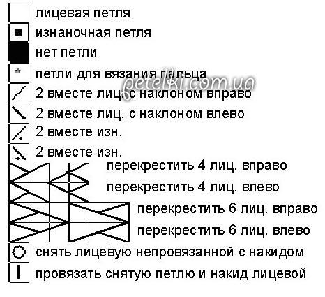 Схема вязания рисунок косичка 133