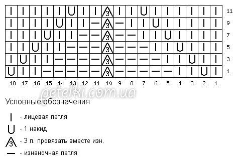 Станция Боровицкая. Серпуховско-Тимирязевская линия