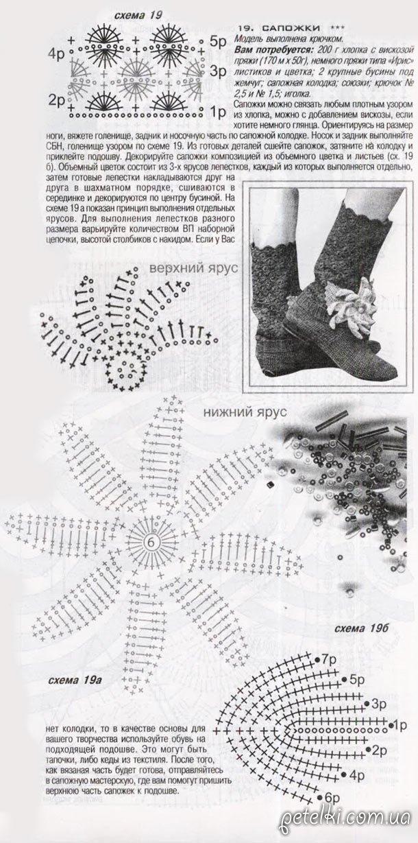 crochet boots, diagram, description