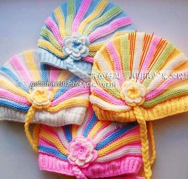 детская шапочка зефирка укороченными рядами описание вязания
