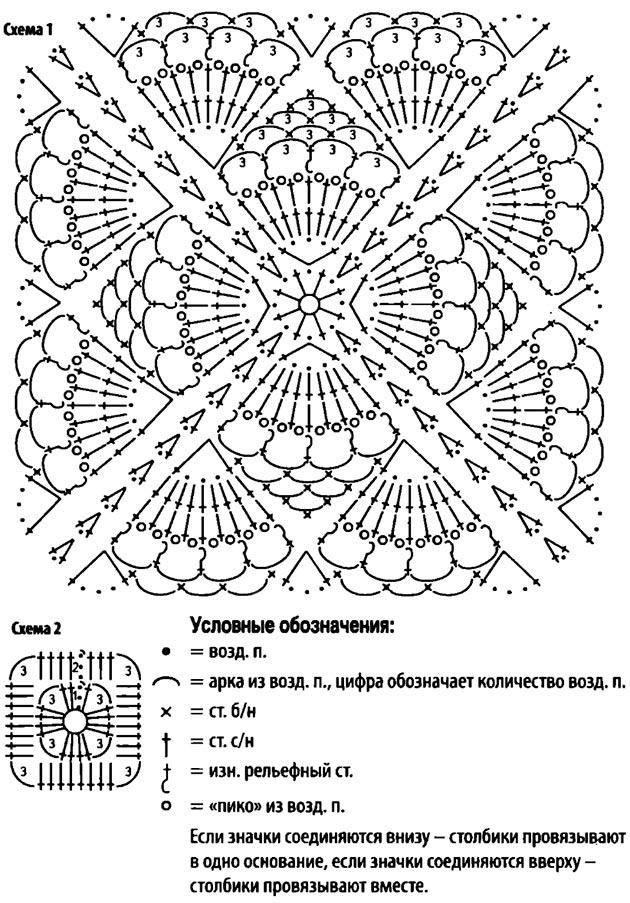 ажурный плед ракушками описание схема вязания