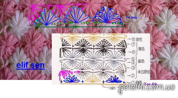 узор цветочками из пышных столбиков описание вязания схема видеоурок